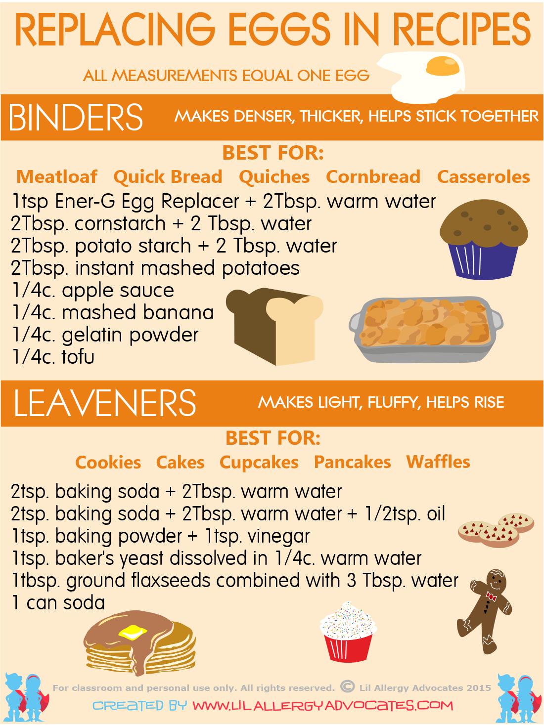 Substitutes for Eggs