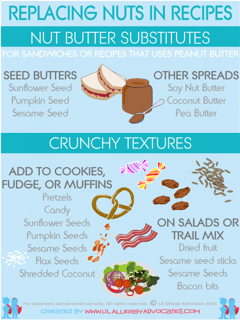 Recipes That Take Into Consideration Food Allergies